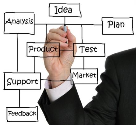 Бизнес-план в помощь начинающему бизнесмену