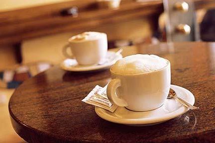 Бизнес-идея: как открыть собственную кофейню и получать прибыль