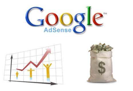 adsense Google Adsense - плюсы и минусы партнерской программы