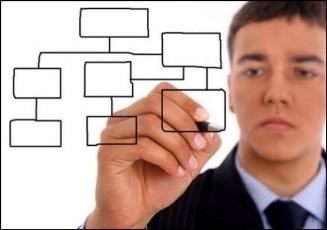 19 Мысли и планы по поводу дальнейшего развития бизнеса