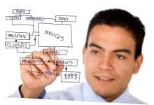 2415_1_m-220x150 Проведение оценки семейного бизнеса