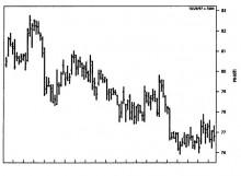 22617-66_1-220x161 Секреты краткосрочной торговли на Форекс