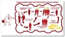 9-220x126 Что нужно для успешного заработка в партнерских программах?