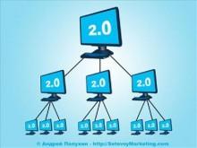 925bf8501592-220x165 Сетевой маркетинг в эпоху интернета