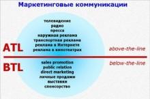 icon_407x269-220x145 BTL мероприятия: что это такое