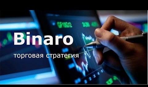 hqdefault Как обучиться и начать торговать бинарными опционами?
