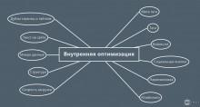 onsiteoptimization-220x118 Оптимизация сайта при помощи внутренних ссылок