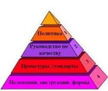 sistema_menedzhmenta_kachestva_uslug-220x186 Система менеджмента качества 9001 предоставляет новые возможности