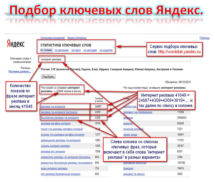 21 Подбор ключевых слов Яндекс
