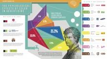 JP_infograph_color_theory-1025x569-220x122 Цвет в рекламе, как его использовать