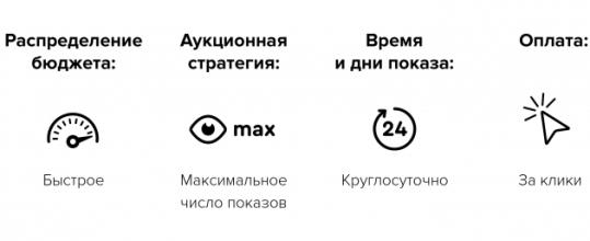 3 Рост конверсии Butik.ru - результат эффективного ремаркетинга